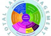 Embla® Enterprise™: manage patient data, calenders,  questionnaires, interface with HL7…